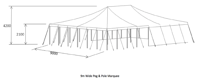 9 metre wide peg and pole marquee diagram