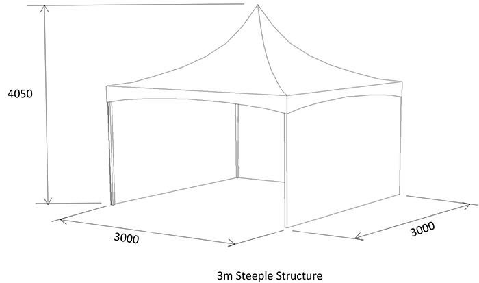 small, square marquee diagram