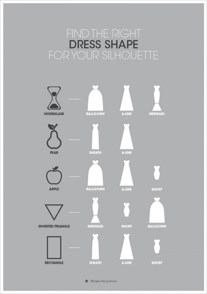 Wedding dress shapes and body shapes