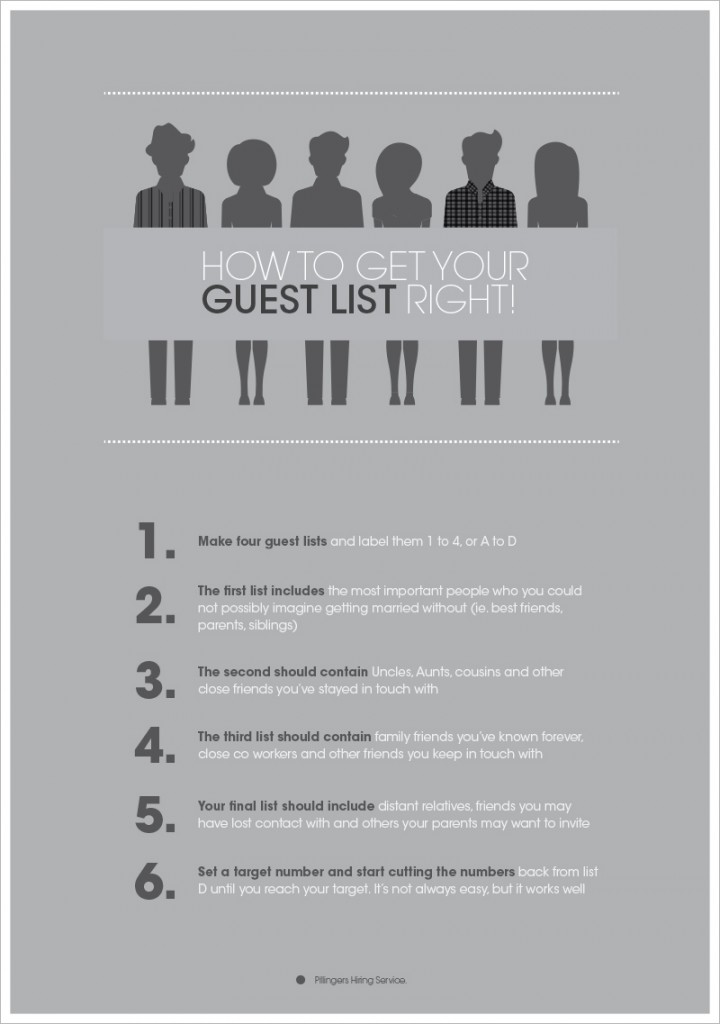 6 step process to cutting down your wedding guest list