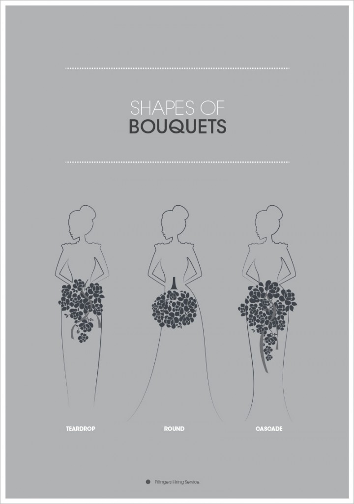Different bouquets with body shapes